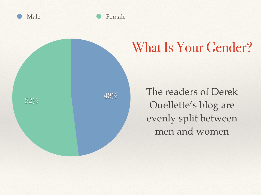 2014 Readers Survey Results.002