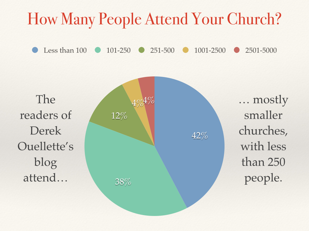 2014 Readers Survey Results.008 copy